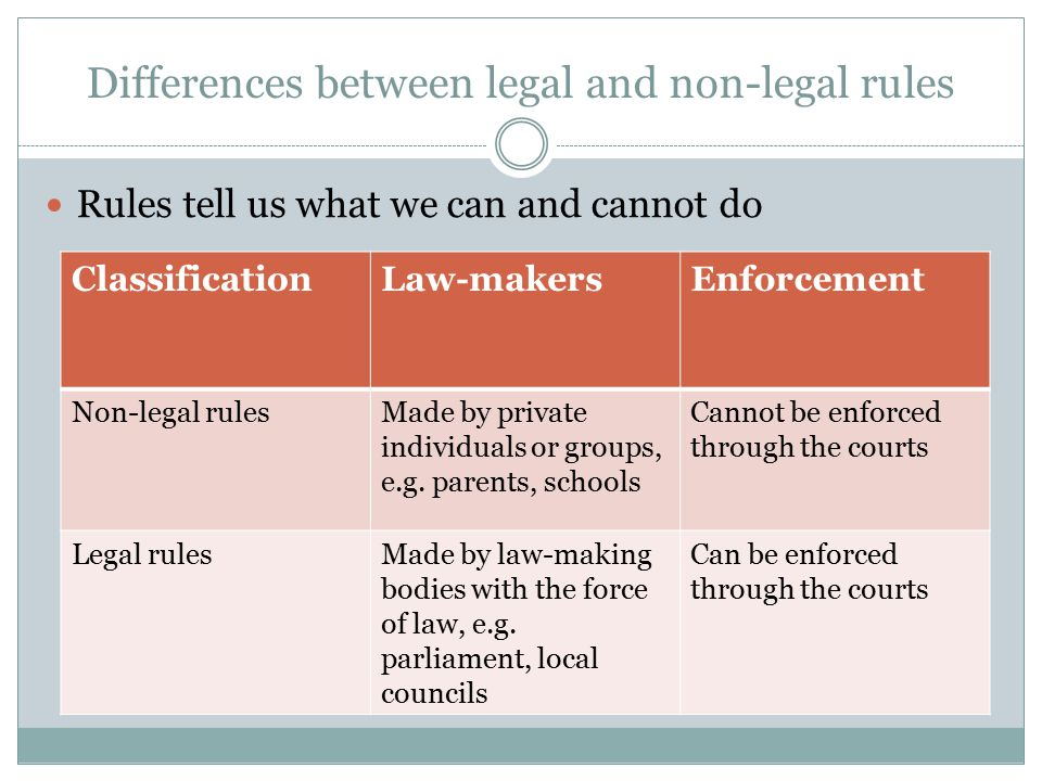 Differences between legal and non-legal rules