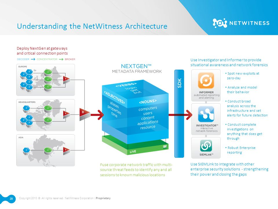 Understanding the NetWitness Architecture