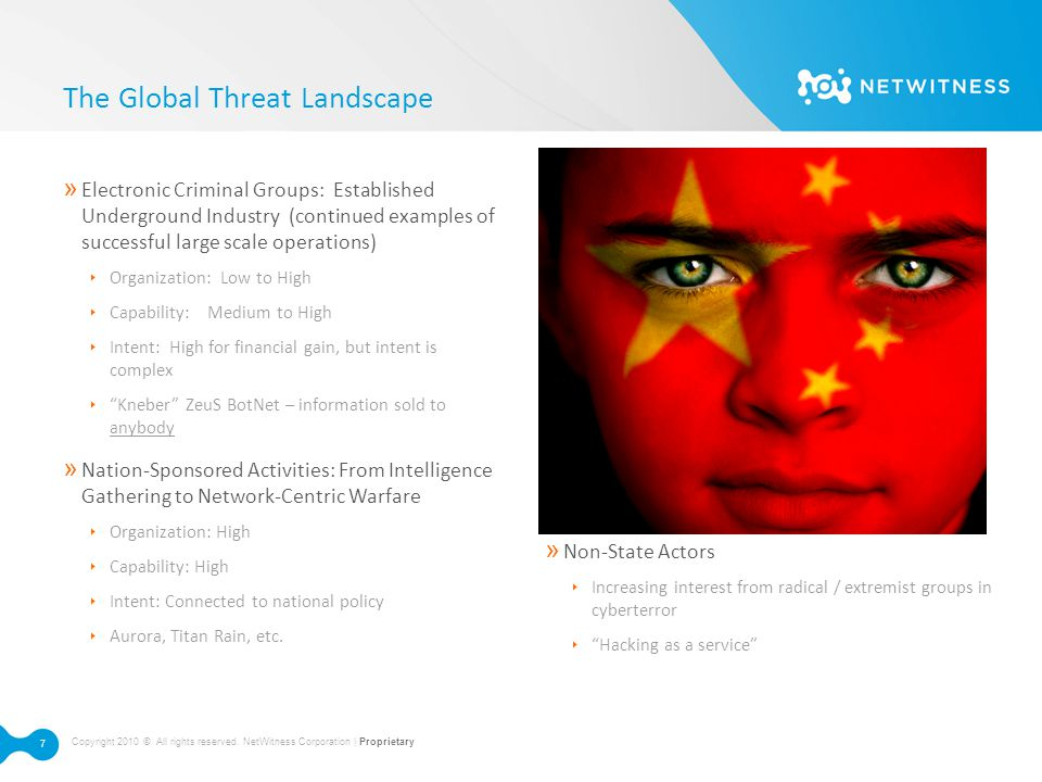 The Global Threat Landscape