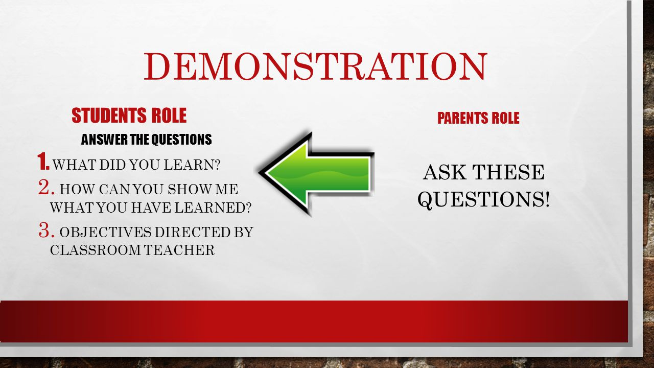 Demonstration ASK these questions! Students Role Parents Role