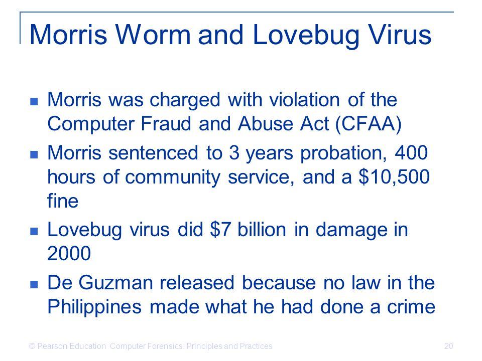 Morris Worm and Lovebug Virus