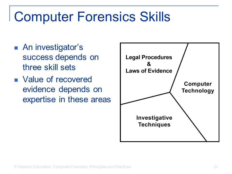 Computer Forensics Skills