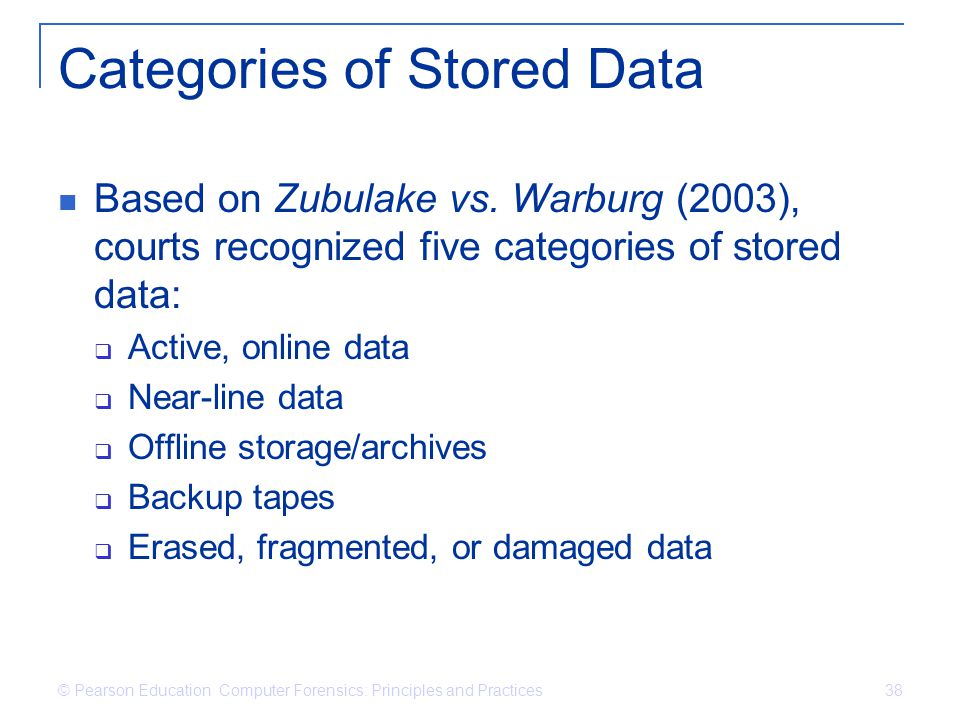 Categories of Stored Data