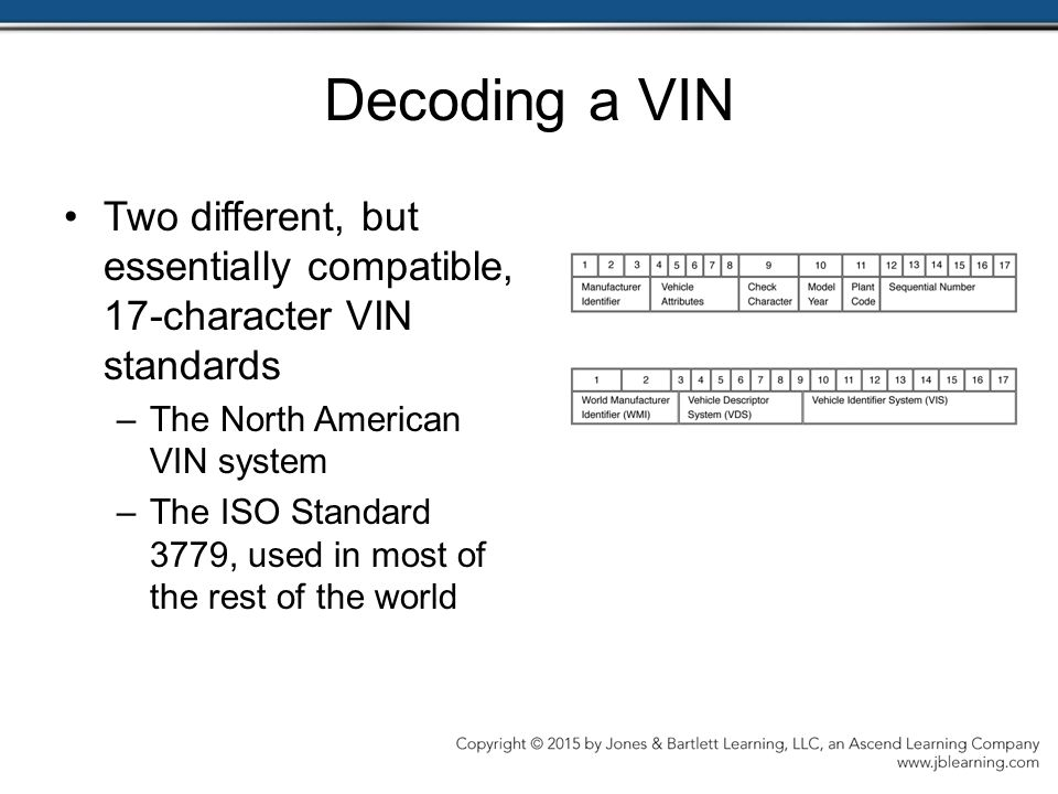 Decoding a VIN Two different, but essentially compatible, 17-character VIN standards. The North American VIN system.