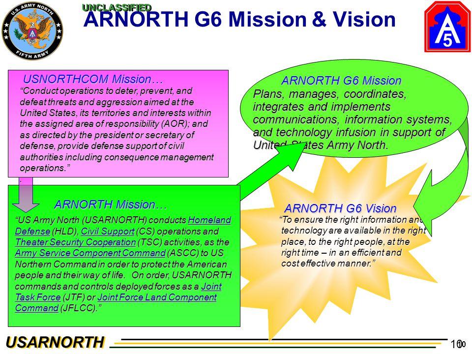 ARNORTH G6 Mission & Vision