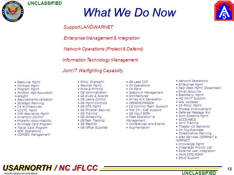 What We Do Now Enterprise Management & Integration