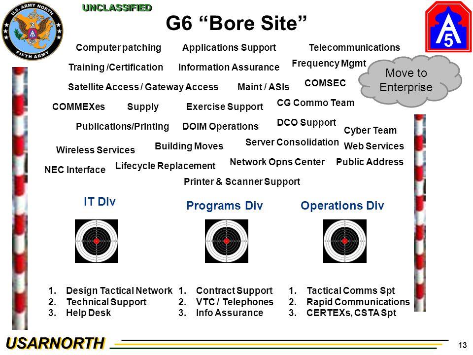 G6 Bore Site Move to Enterprise IT Div Programs Div Operations Div