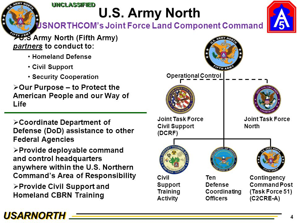 U.S. Army North USNORTHCOM's Joint Force Land Component Command
