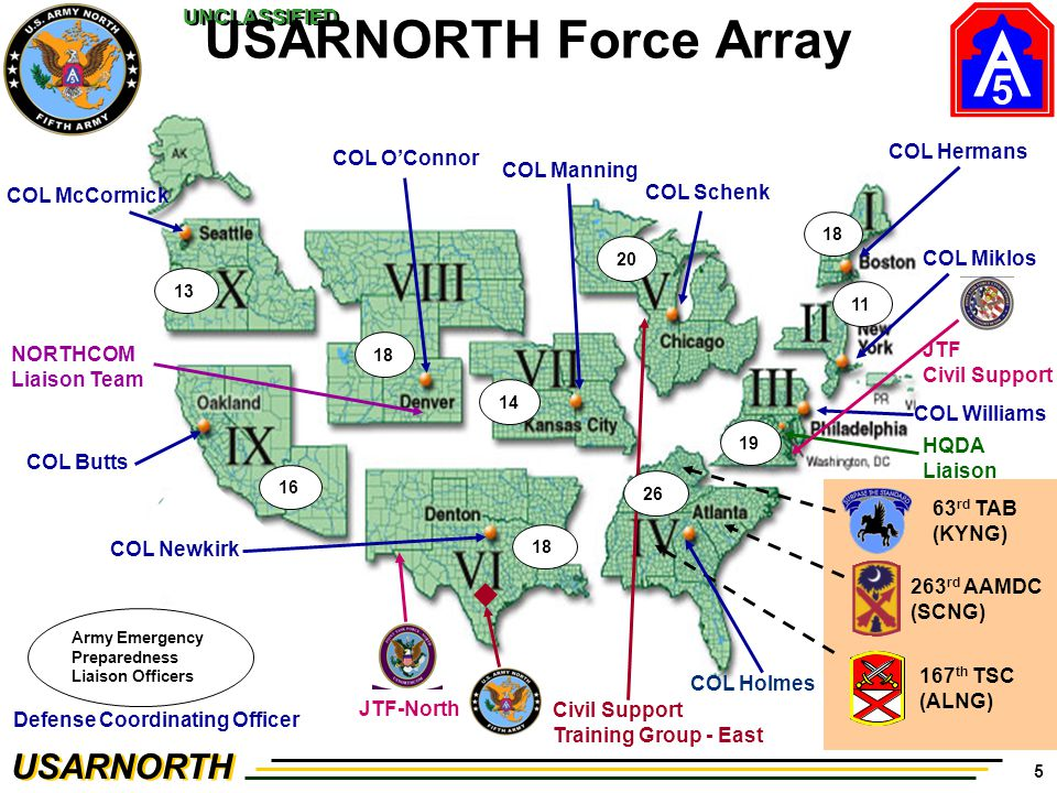 USARNORTH Force Array COL Hermans COL O'Connor COL Manning