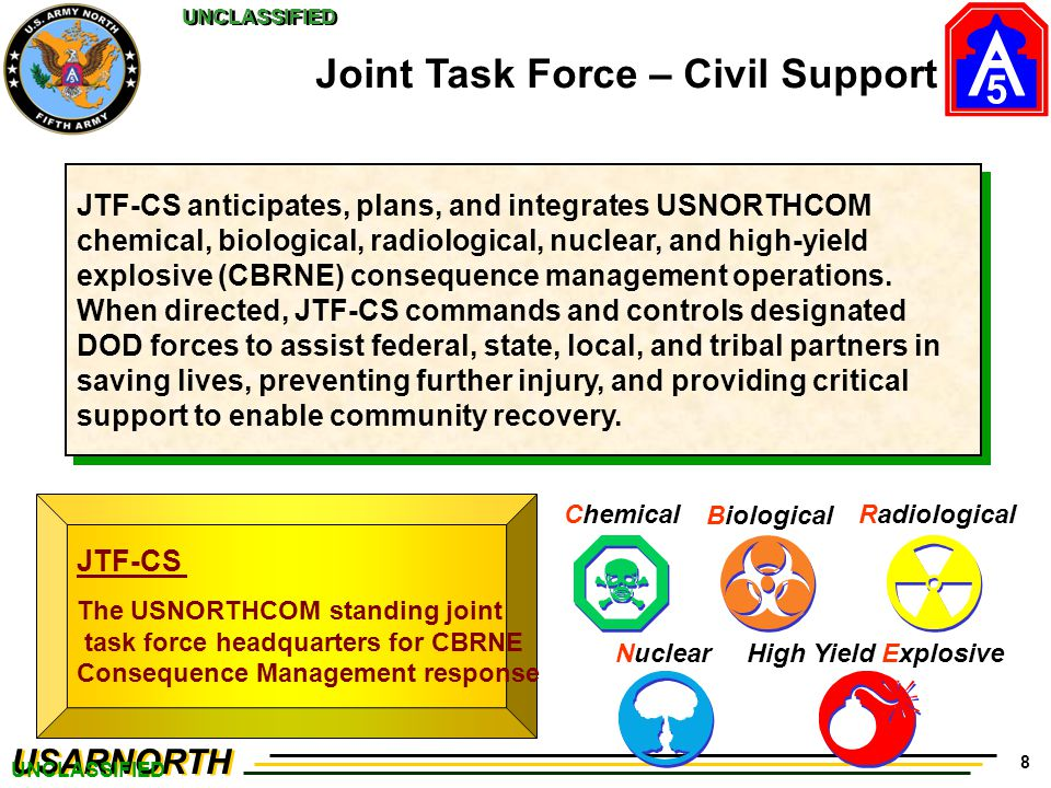 Joint Task Force – Civil Support