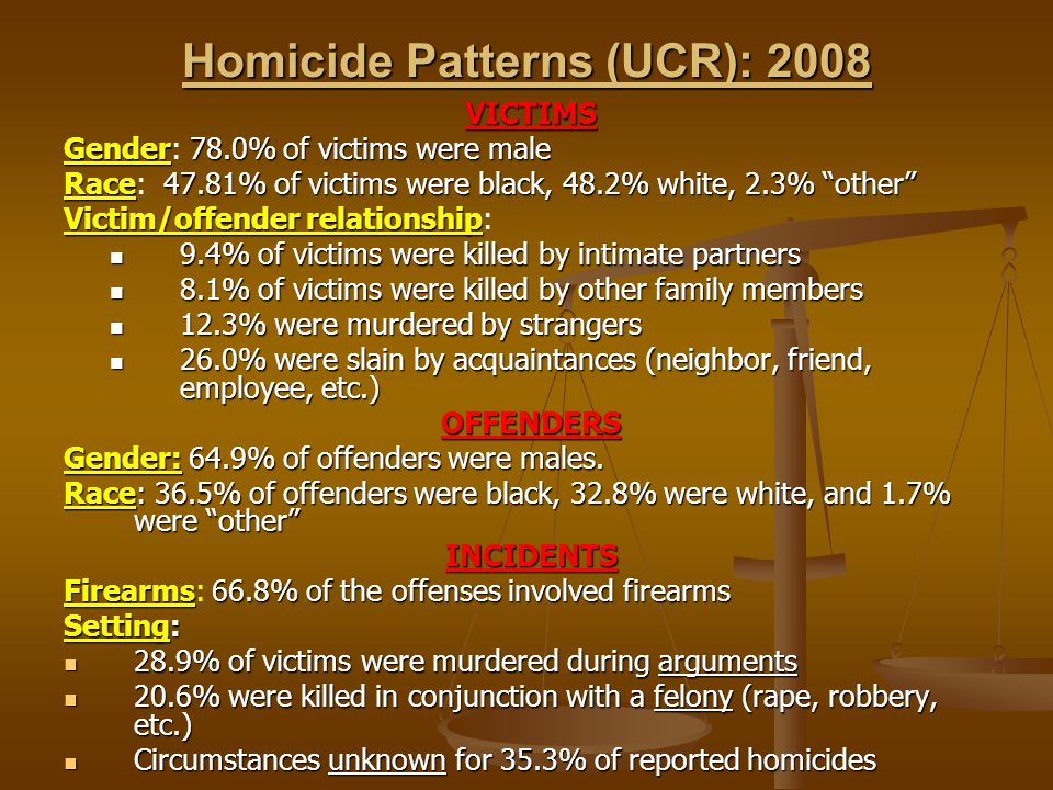Homicide Patterns (UCR): 2008