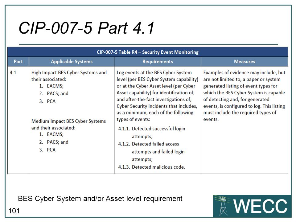 CIP-007-5 Part 4.1 BES Cyber System and/or Asset level requirement