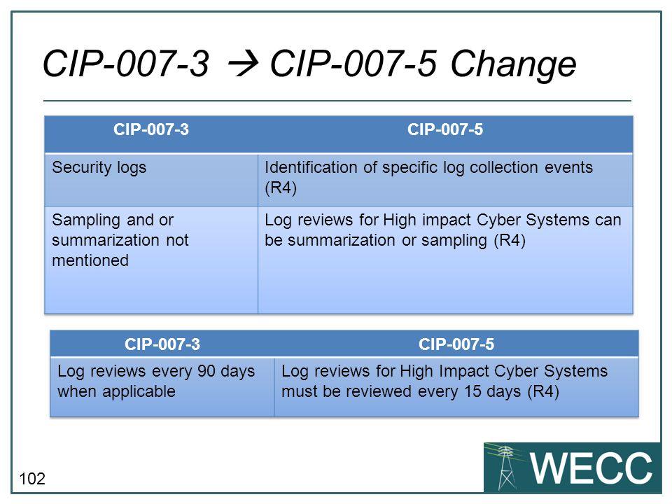 CIP-007-3  CIP-007-5 Change CIP-007-3 CIP-007-5 Security logs