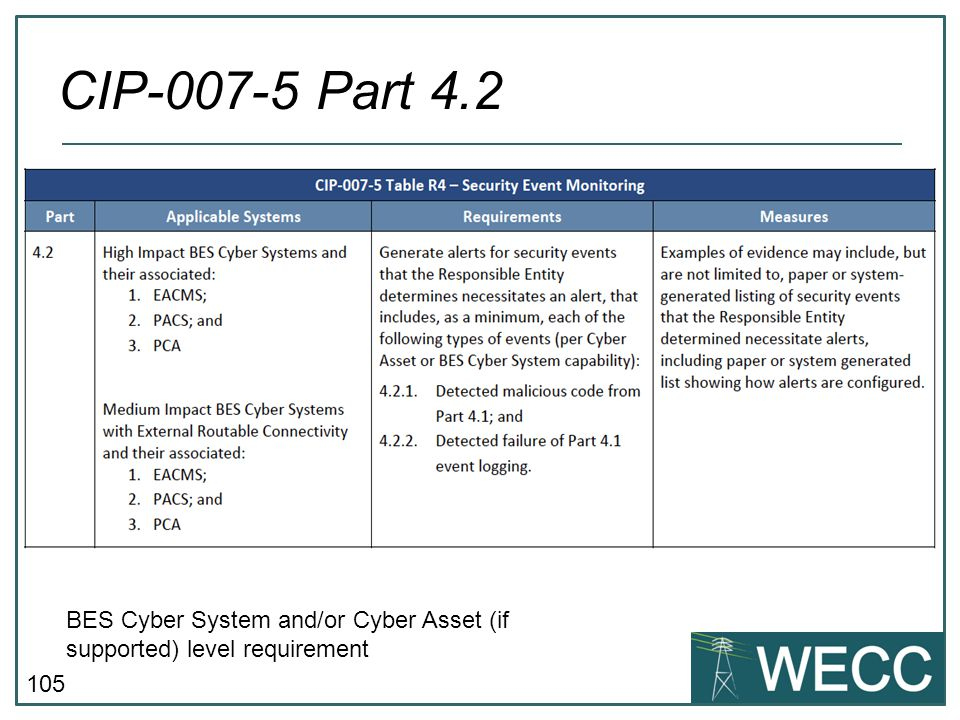 CIP-007-5 Part 4.2 BES Cyber System and/or Cyber Asset (if supported) level requirement