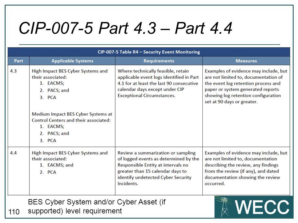 CIP-101 September 24-25, 2013 CIP-007-5 Part 4.3 – Part 4.4.