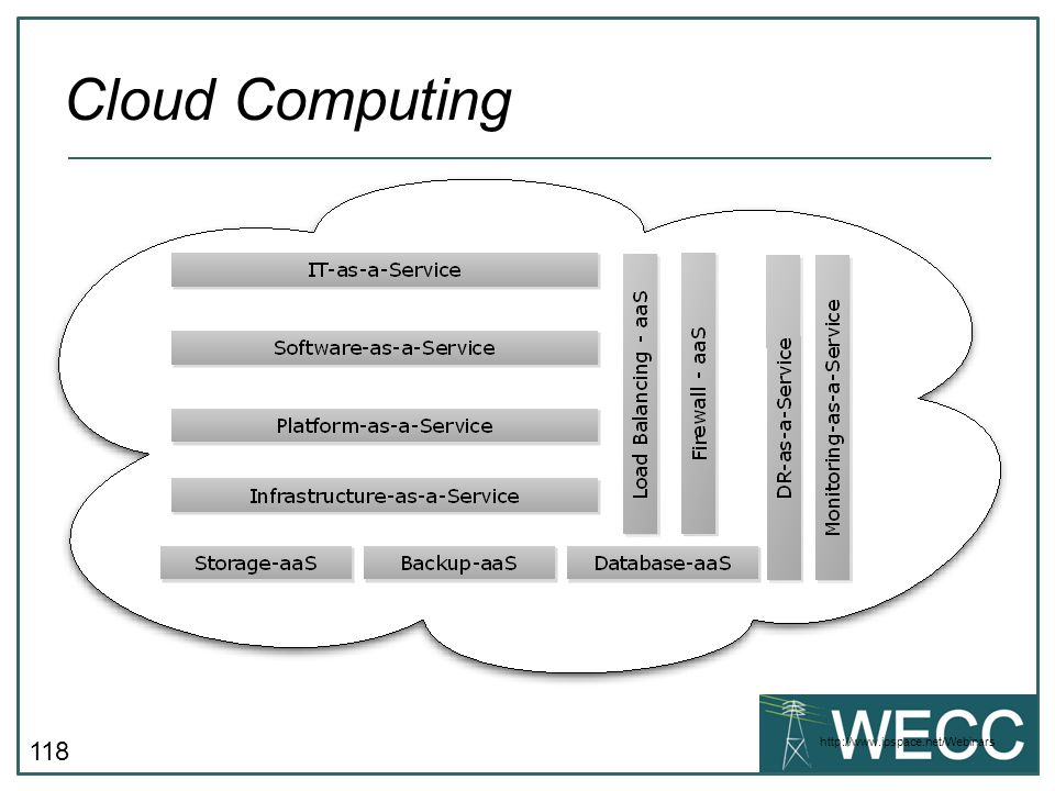 Cloud Computing Up to this point been talking about private cloud –