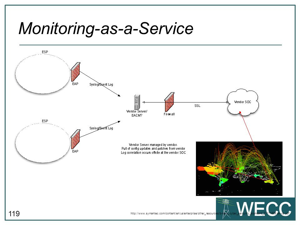 Monitoring-as-a-Service