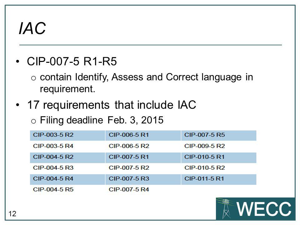 IAC CIP-007-5 R1-R5 17 requirements that include IAC