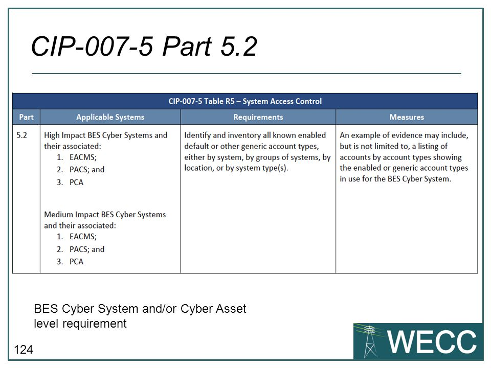 CIP-007-5 Part 5.2 BES Cyber System and/or Cyber Asset level requirement