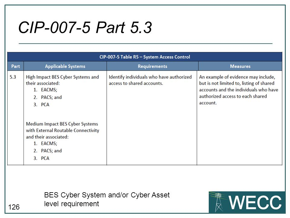 CIP-007-5 Part 5.3 BES Cyber System and/or Cyber Asset level requirement