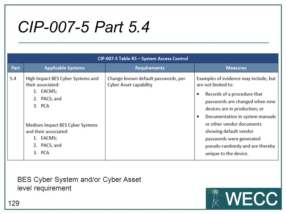 CIP-007-5 Part 5.4 BES Cyber System and/or Cyber Asset level requirement