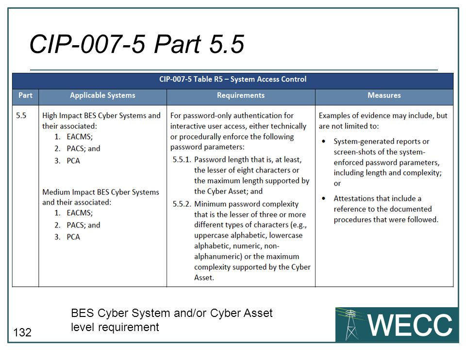 CIP-007-5 Part 5.5 BES Cyber System and/or Cyber Asset level requirement