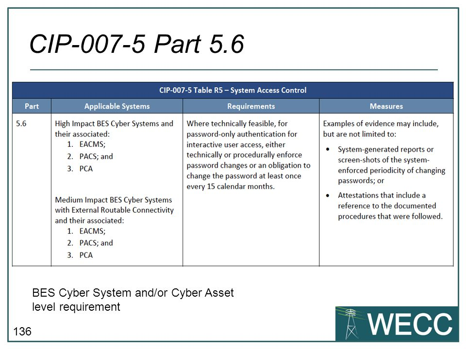 CIP-007-5 Part 5.6 BES Cyber System and/or Cyber Asset level requirement