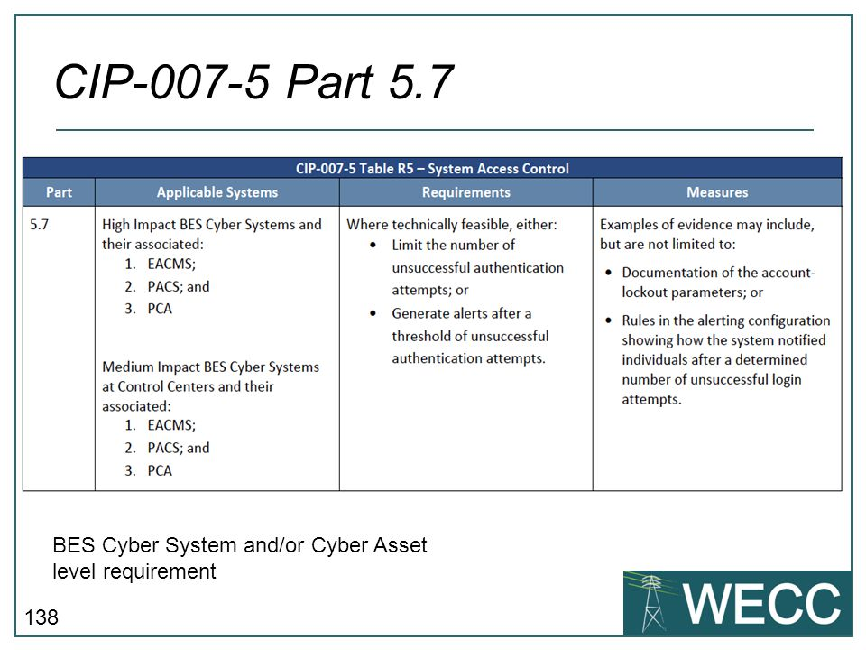 CIP-007-5 Part 5.7 BES Cyber System and/or Cyber Asset level requirement