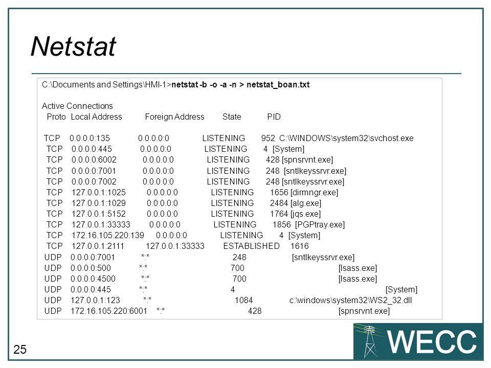 Netstat C:\Documents and Settings\HMI-1>netstat -b -o -a -n > netstat_boan.txt. Active Connections.
