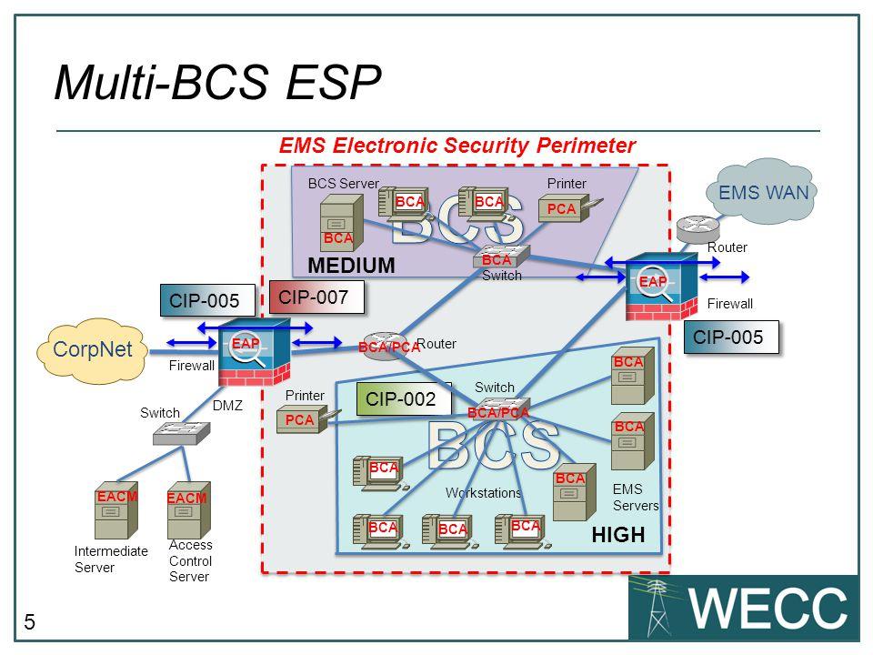 BCS BCS Multi-BCS ESP EMS Electronic Security Perimeter MEDIUM CorpNet