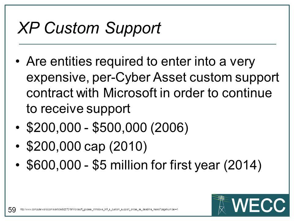 XP Custom Support