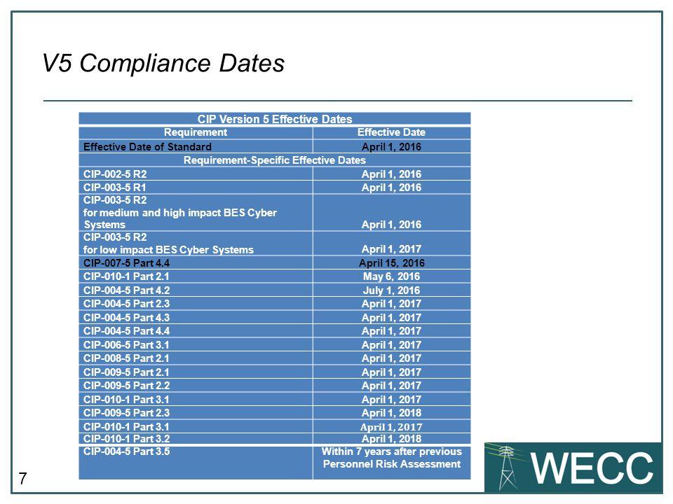 V5 Compliance Dates CIP-101 September 24-25, 2013