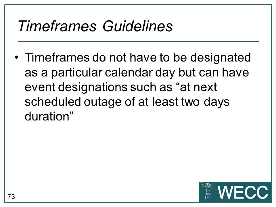 Timeframes Guidelines