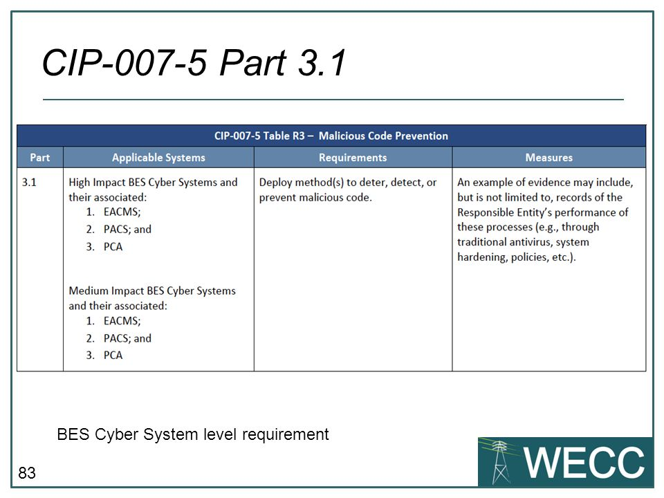 CIP-007-5 Part 3.1 BES Cyber System level requirement
