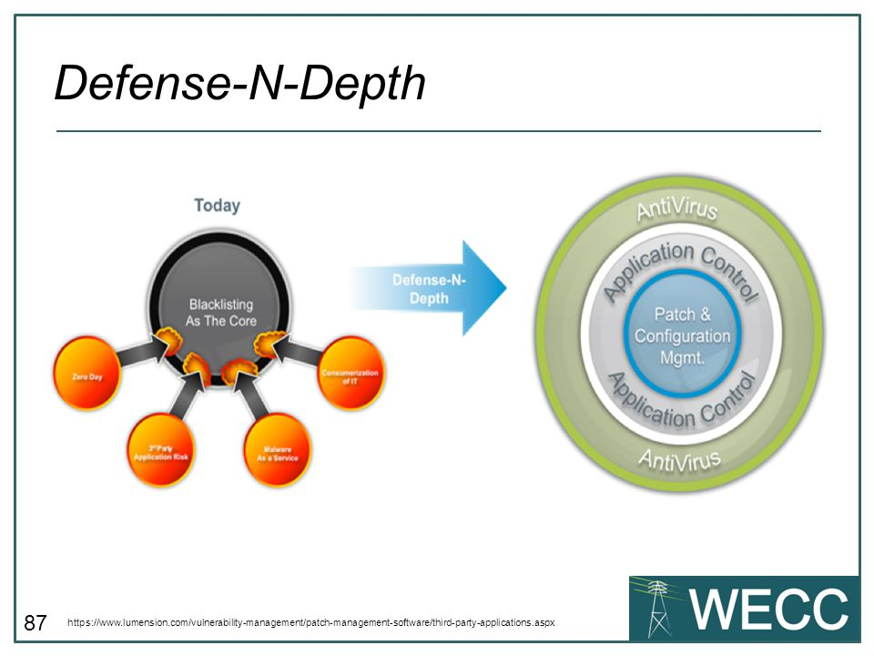 Defense-N-Depth https://www.lumension.com/vulnerability-management/patch-management-software/third-party-applications.aspx.