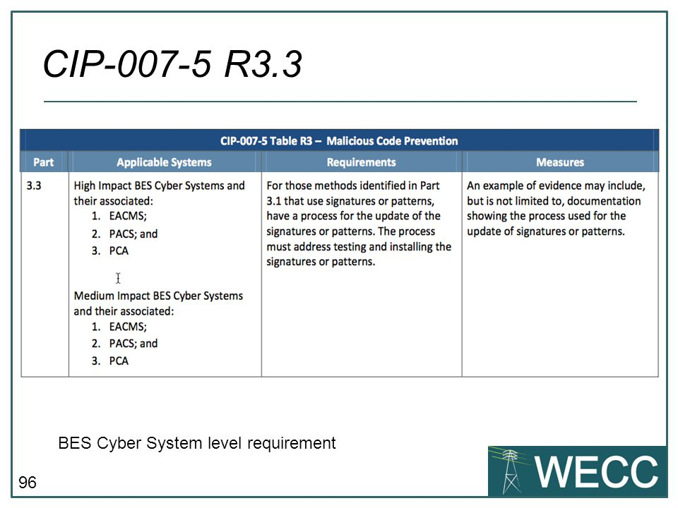 CIP-007-5 R3.3 BES Cyber System level requirement