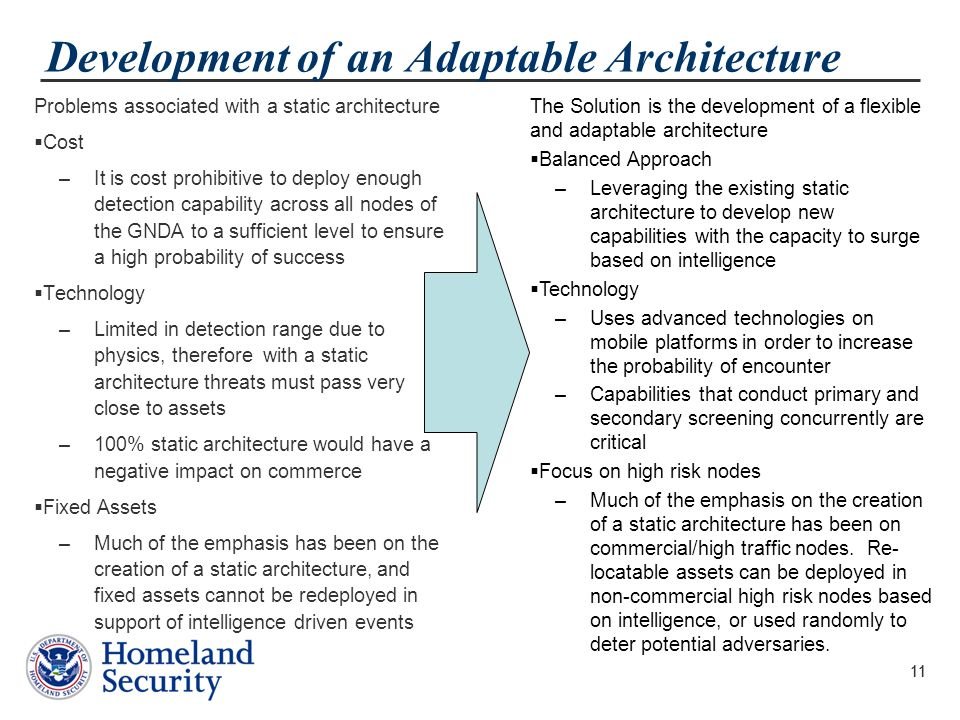 Development of an Adaptable Architecture