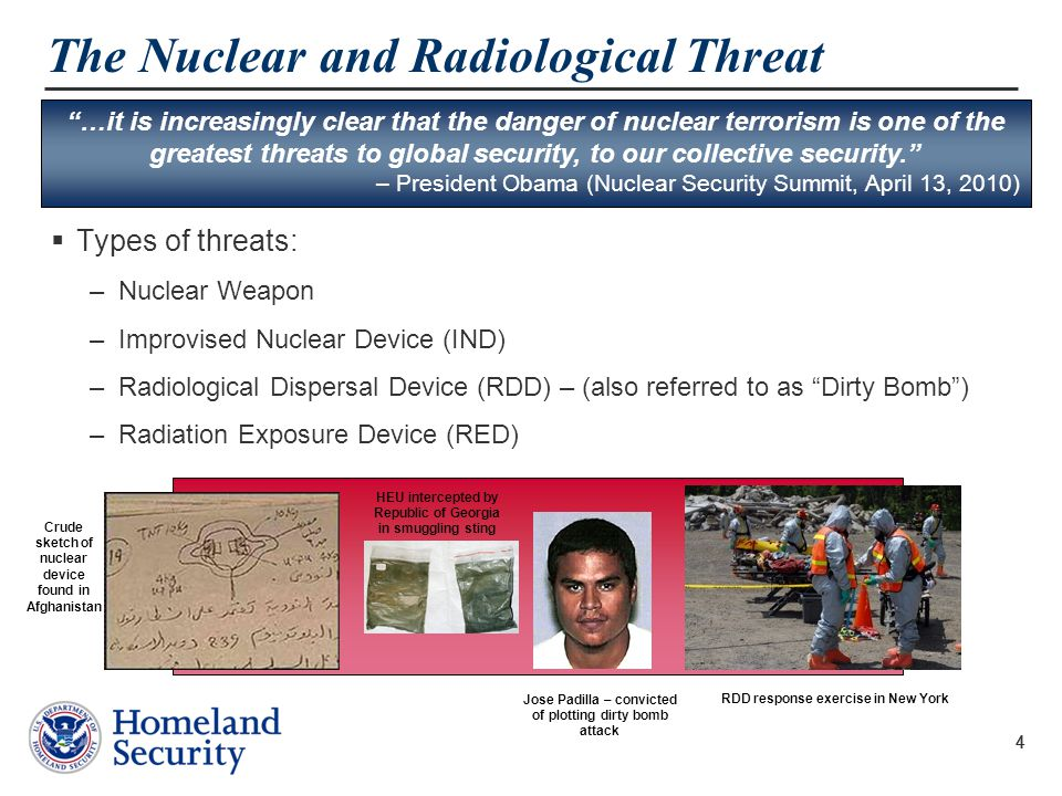 The Nuclear and Radiological Threat