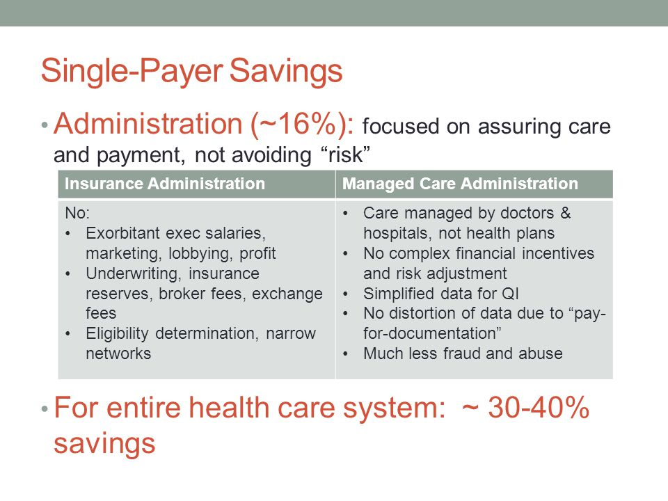 Single-Payer Savings Administration (~16%): focused on assuring care and payment, not avoiding risk