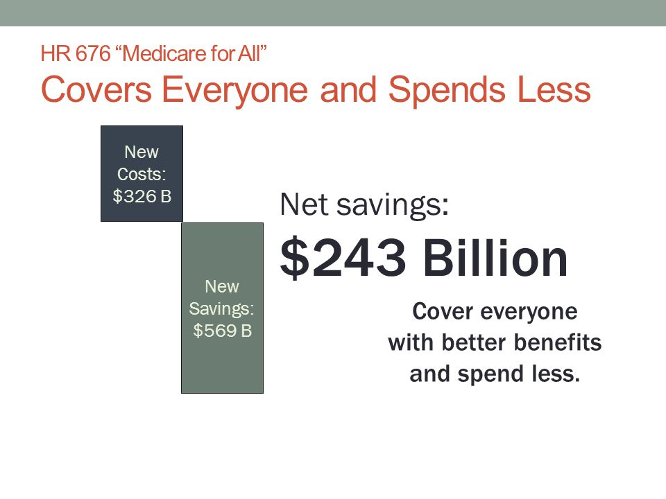 HR 676 Medicare for All Covers Everyone and Spends Less