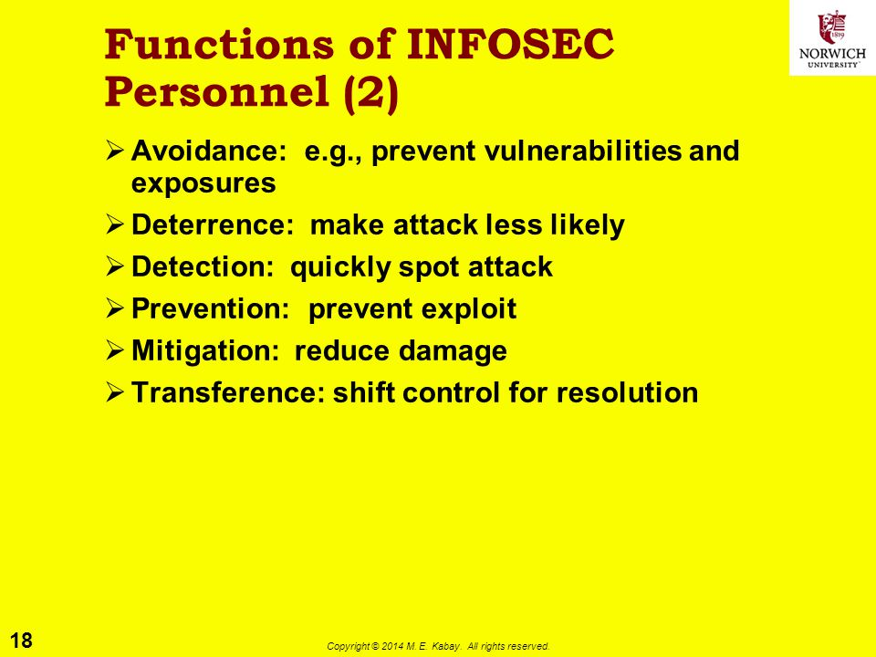 Functions of INFOSEC Personnel (2)