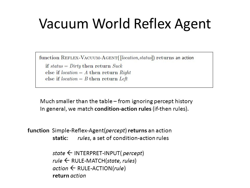 Vacuum World Reflex Agent