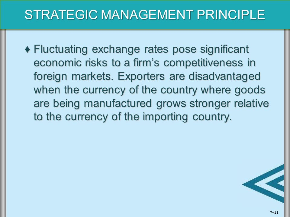 Fluctuating exchange rates pose significant economic risks to a firm's competitiveness in foreign markets. Exporters are disadvantaged when the currency of the country where goods are being manufactured grows stronger relative to the currency of the importing country.