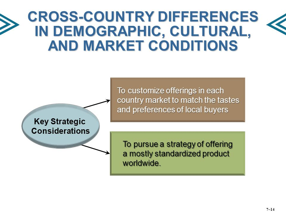 Key Strategic Considerations
