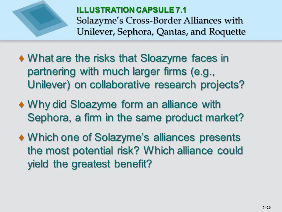 ILLUSTRATION CAPSULE 7.1 Solazyme's Cross-Border Alliances with Unilever, Sephora, Qantas, and Roquette.