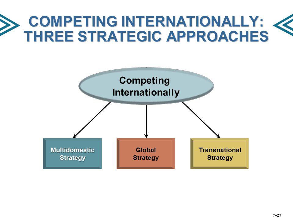 COMPETING INTERNATIONALLY: THREE STRATEGIC APPROACHES
