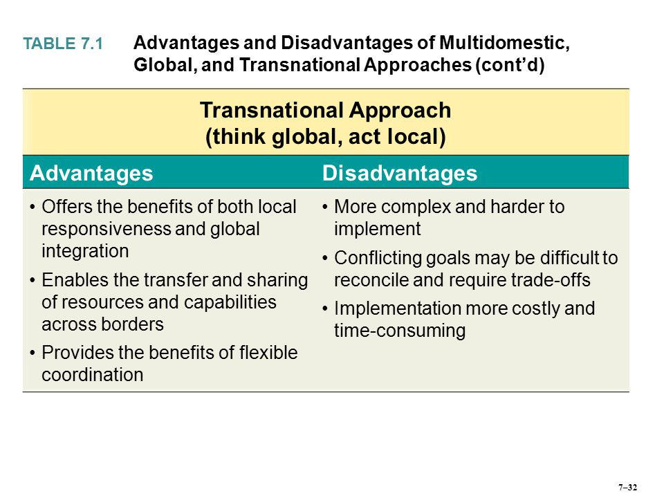 Transnational Approach (think global, act local)