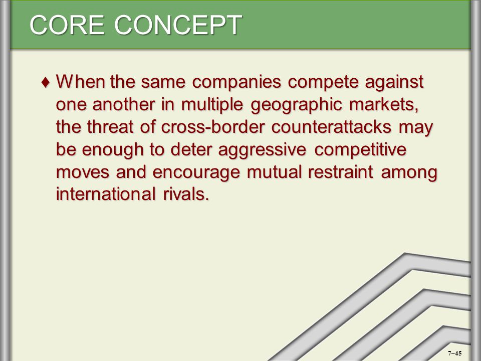 When the same companies compete against one another in multiple geographic markets, the threat of cross-border counterattacks may be enough to deter aggressive competitive moves and encourage mutual restraint among international rivals.