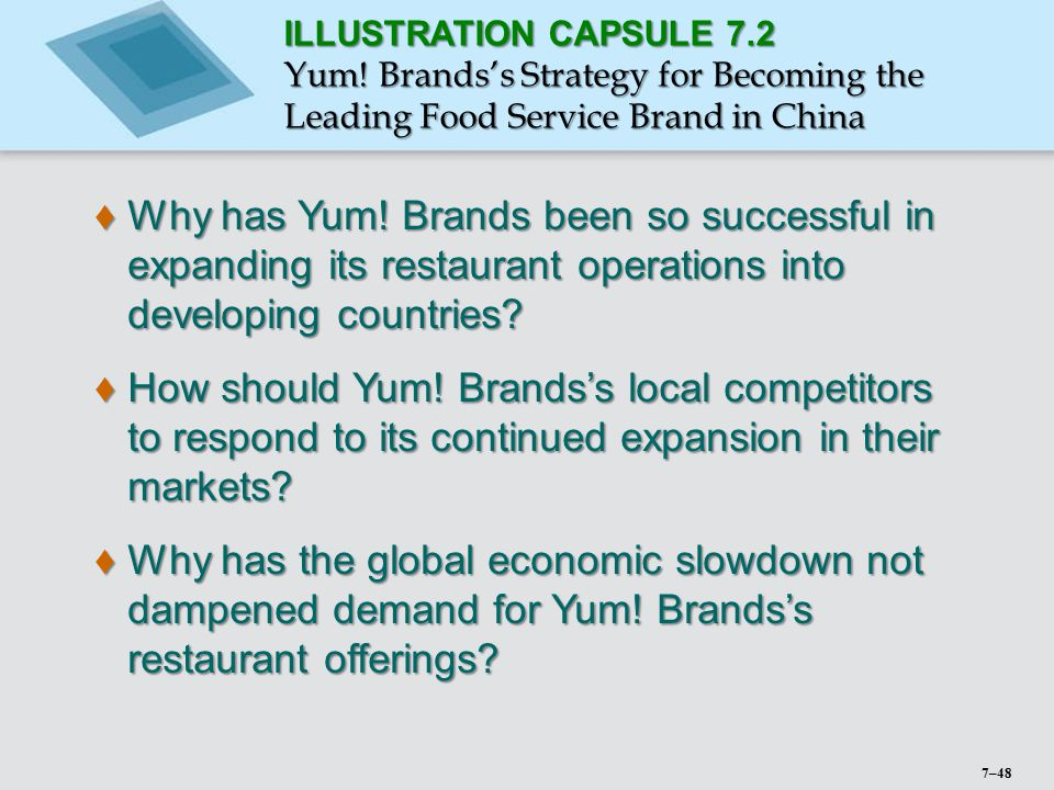 ILLUSTRATION CAPSULE 7.2 Yum! Brands's Strategy for Becoming the Leading Food Service Brand in China.