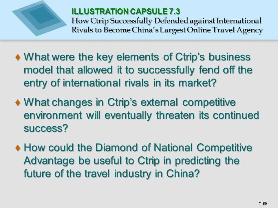 ILLUSTRATION CAPSULE 7.3 How Ctrip Successfully Defended against International Rivals to Become China's Largest Online Travel Agency